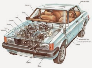 Kalau berbicara soal sistem kelistrikan mobil, sebagian dari kita mungkin sudah menyerah duluan sebelum berbuat sesuatu. Tapi ada baiknya kita mengetahui Cara Menganalisa Kerusakan Komponen Kelistrikan Mobil agar mengetahui sumber permasalahan sekiranya berlaku pada sistem kendaraan kita